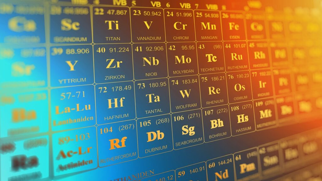 periodic system, chemistry, science